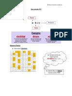 Guía estudio N2