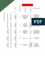 matriz de peligro y evalucion de riesgo.xlsx