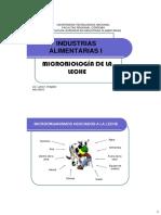 MICROBIOLOGÍA DE LA LECHE 2019.pdf