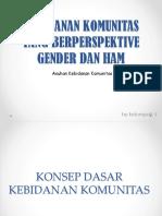 Kebidana Komunitas Yang Berperspektive Gender Dan HAM