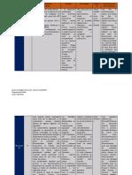 Cuadro comparativo Actividad 2.pdf