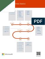 office 365 business basics training roadmap.pdf