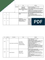Planejamento Curricular Claudomira 2019