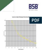 Solar Series-cycle Life vs DOD