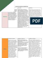 Actividad de aprendizaje 3 evidencia 3 ESTRATEGIAS CORPORATIVAS.docx