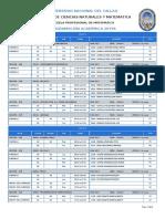 Programacion Academica UNAC 2019 01