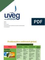 Sanchez David Cuadro Sinoptico de Los Problemas Ambientales Globales