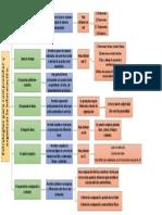 estrategias.pptx