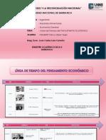 LÍNEA DE TIEMPO DEL PENSAMIENTO ECONÓMICO.pptx