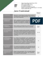 Guia de Leitura Contratual PJ