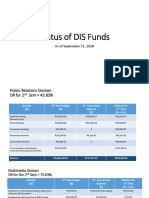 Status of DIS Funds as of Sept 11, 2018