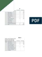 Datos Sociodemográficos Dz