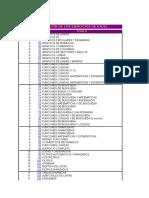 Ejercicios de Excel Todas Las Materiasd P2