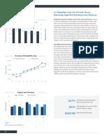 2019 IPA Midyear Atlanta Multifamily Investment Forecast Report