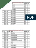 AY18-19_E3,E4-Sem2_Remedial_Results.pdf