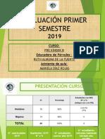 Evaluacion Primer Semestre Ciclo Prebasica 2019 (1)
