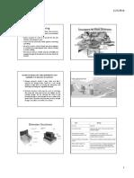 Dam-Engg.pdf