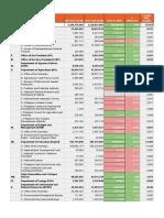 2020 National Expenditure Program