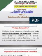 Tema 1.4 Importancia de Las Cadenas de Suministros