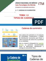 Tema 1.5 Tipos de Cadenas