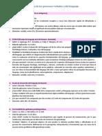 evaluacion de los procesos verbales y del lenguaje