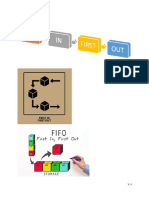 Fifo System Color Coding