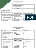Plan anual primaria
