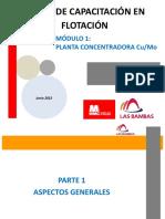 Modulo 1 _ S Castro