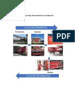 1 . Flujo de Información y El Flujo de Movimiento en La Cadena de Abastecimiento