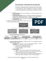 1 - Sistema Financeiro Nacional e Participantes Do Mercado