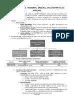 CPA 10 - Resumos