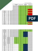 Suivi Programmation NMR203