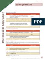 4_TLG_SA_effects_across_generations.pdf
