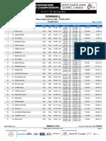 DH Men Junior Results MSA World Champs