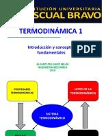 Tema 1 Sistemas Termodinámicos