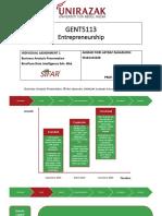 Case Analysis SiFAR