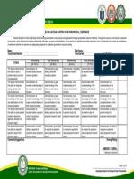 Evaluation Matrix for Oral Defense