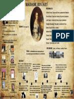 Infografia Madame
