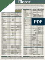 revista motor 24 de julio 2019  importados_final-728.pdf