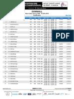 Campionato Del Mondo Downhill 2019 - Qualifiche - Men Elite