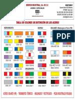 Aceros SISA Tabla de Colores de Distincion de Los Aceros