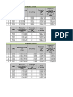 Analisis Tecnico Financiero Modelo 2