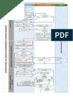 Diagrama de flujo RESPEL.pptx