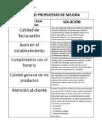 Cuadro propuestas de mejora satisfacción del cliente
