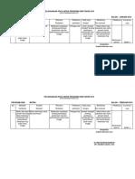 2. Pelaksanaan Pdca Program MATRA 2019