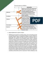 Caso Practico Unidad 1 Etica Profesional