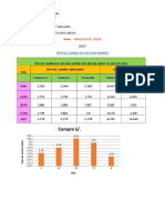 VARIACION DEL DOLAR.docx