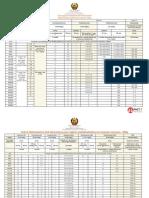 10. Job aid Posologia do tto para a TB resistente.pdf