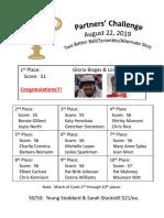 8-22-19 partners challenge  3 formats   2