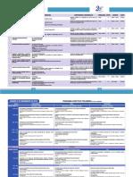 Programa Preliminar XIX Congreso Internacional de Bacteriología CNB Colombia
